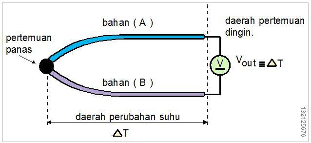 instr_fig16