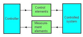 kontrol_industri_fig1