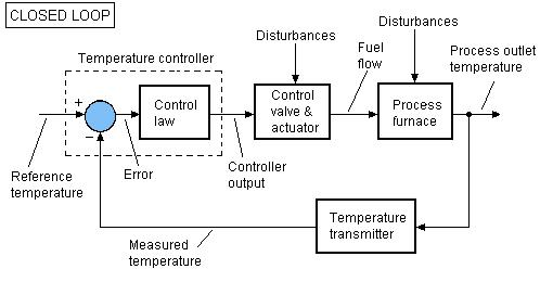 kontrol_industri_fig2