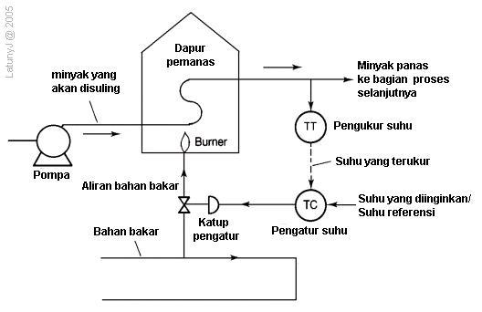 oil_refinery_process